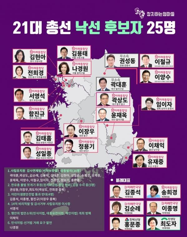 정치하는엄마들이 발표한 21대 총선 낙선 후보자 25명 명단. ⓒ정치하는엄마들