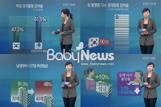 지난 9일 '여성시대 명과 암, 육아부담 해법은?'이라는 주제로 방송된 KBS 뉴스9의 코너 [이슈&뉴스] 갈무리. ⓒKBS