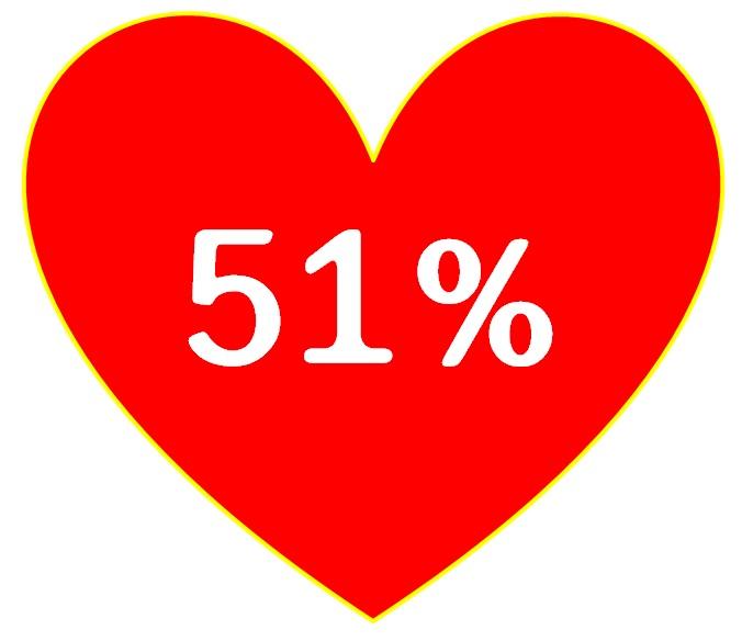 51%의 노력. ⓒ이동학