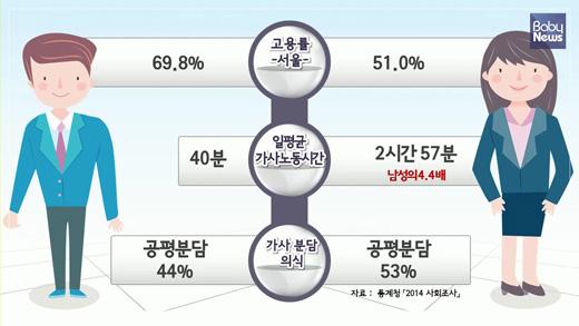 베이비뉴스